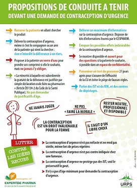 Contraception urgence2